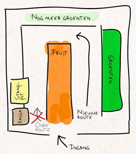 Groenteboer infographic